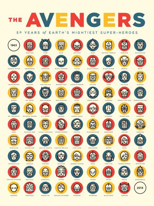 The Avengers All Of Them Ever Marvel Pinterest Hero Marvel
