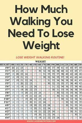 THIS IS HOW MUCH YOU NEED TO WALK TO LOSE WEIGHT! - THIS IS HOW MUCH YOU NEED TO WALK TO LOSE WEIGHT...