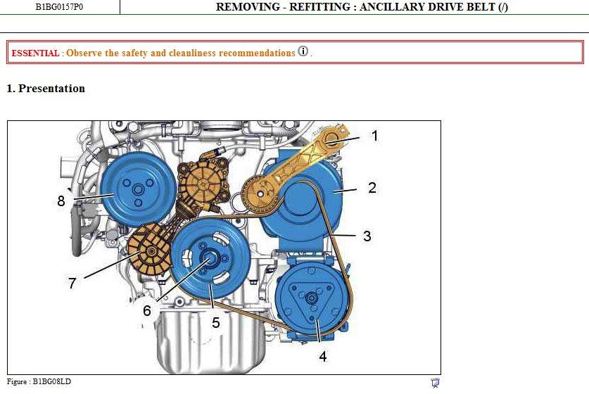 workshop manuals repair manuals service manuals automotive ma rh pinterest com porsche workshop repair manual free workshop repair manual online