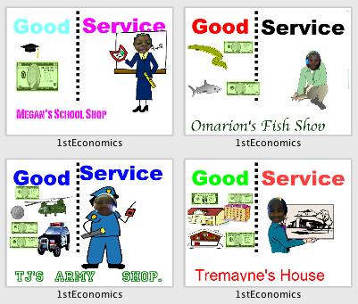 Image result for goods and services for first grade | Neighborhood ...