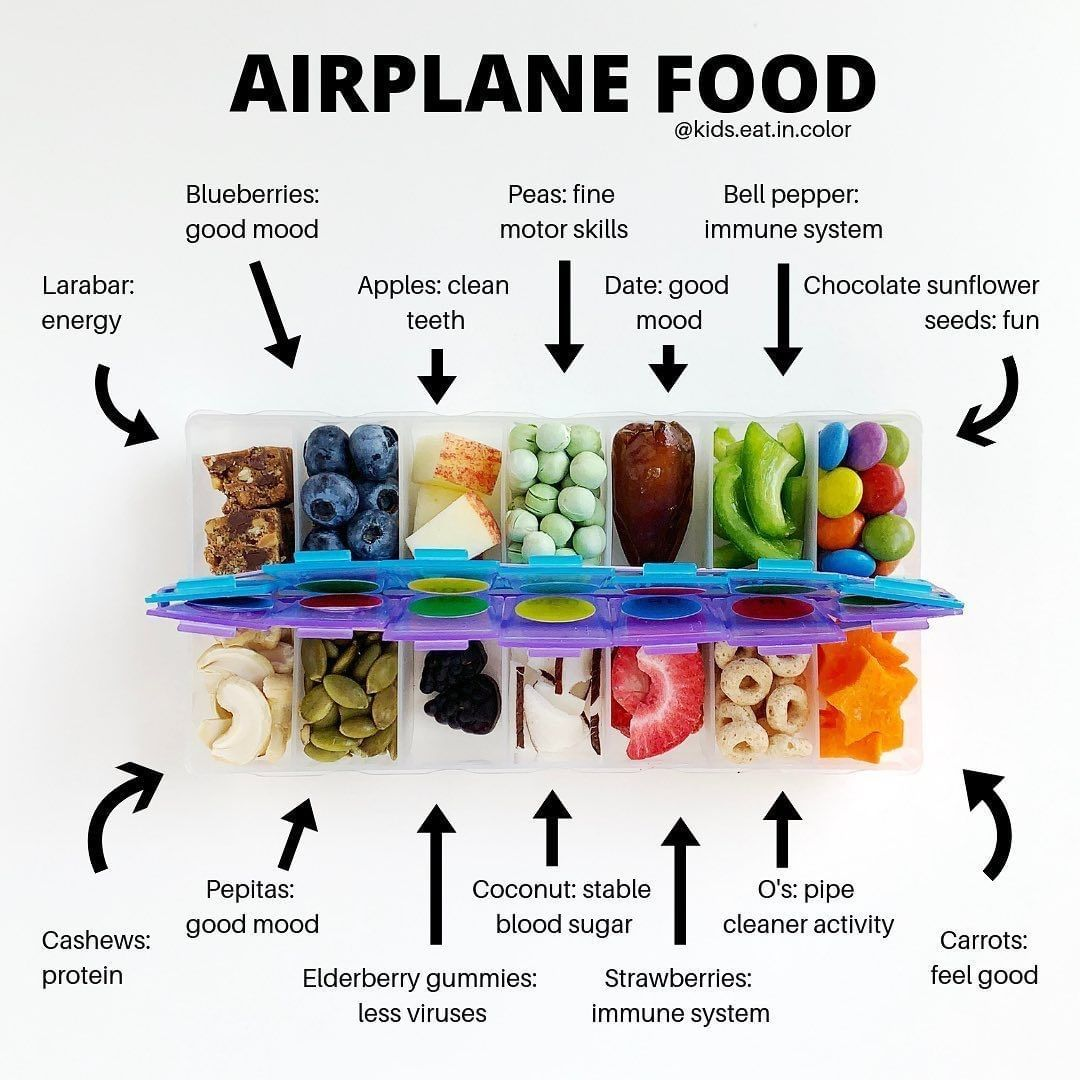 """Meal Prep Mondays on Instagram """"Do you love flying solo"""