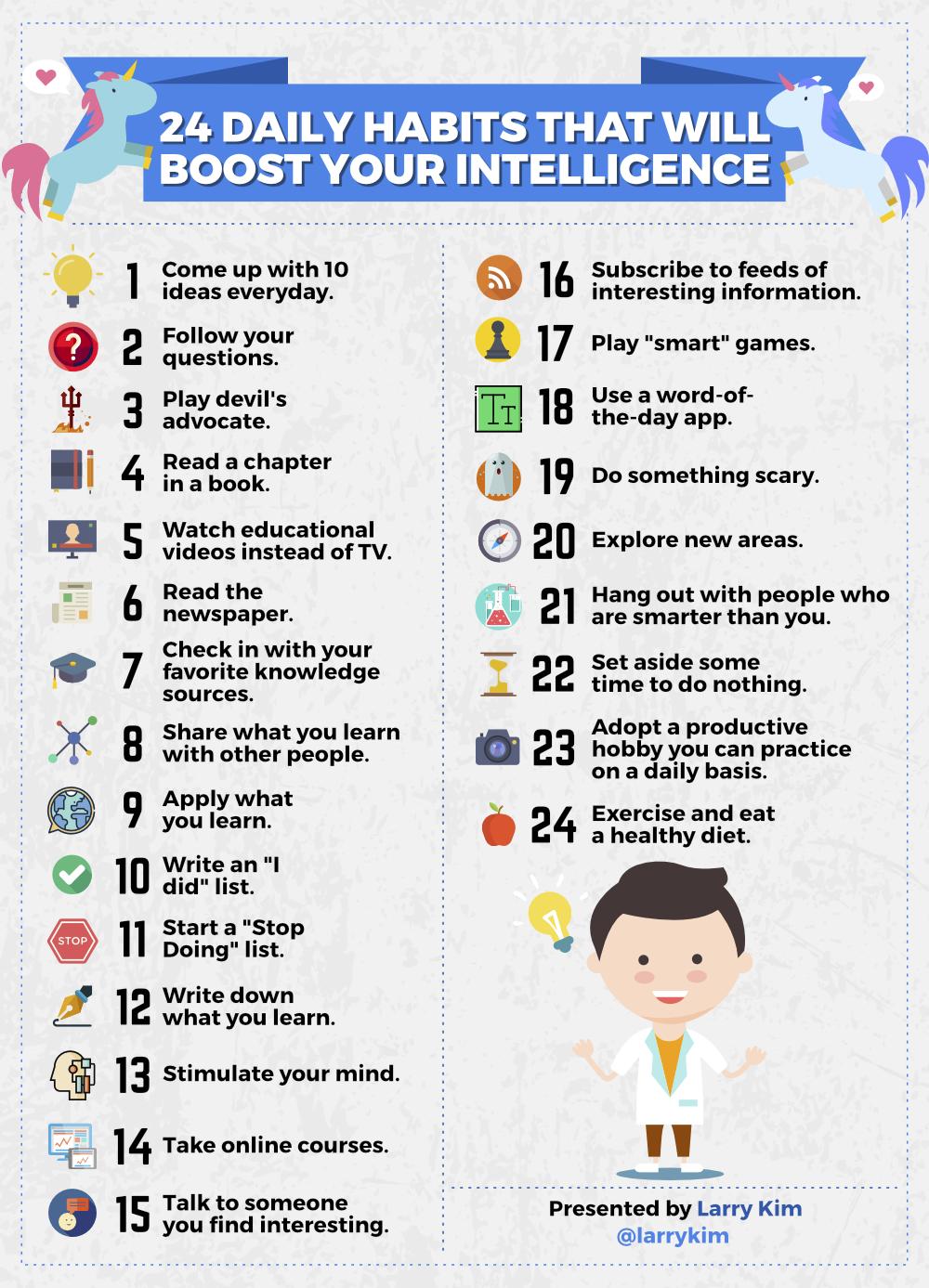 24 Simple Ways To Improve Your Iq Mobilemonkey Self