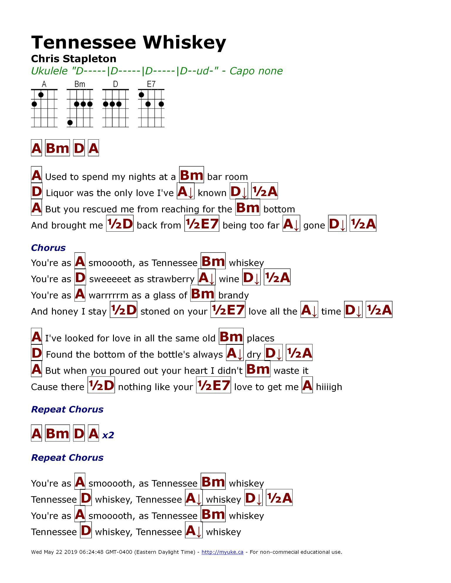 LearnToPlayGuitar | Ukulele chords songs, Guitar chords and lyrics ...
