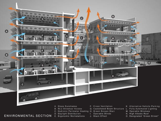 Cross ventilation diagram google search ntu for Office ventilation design