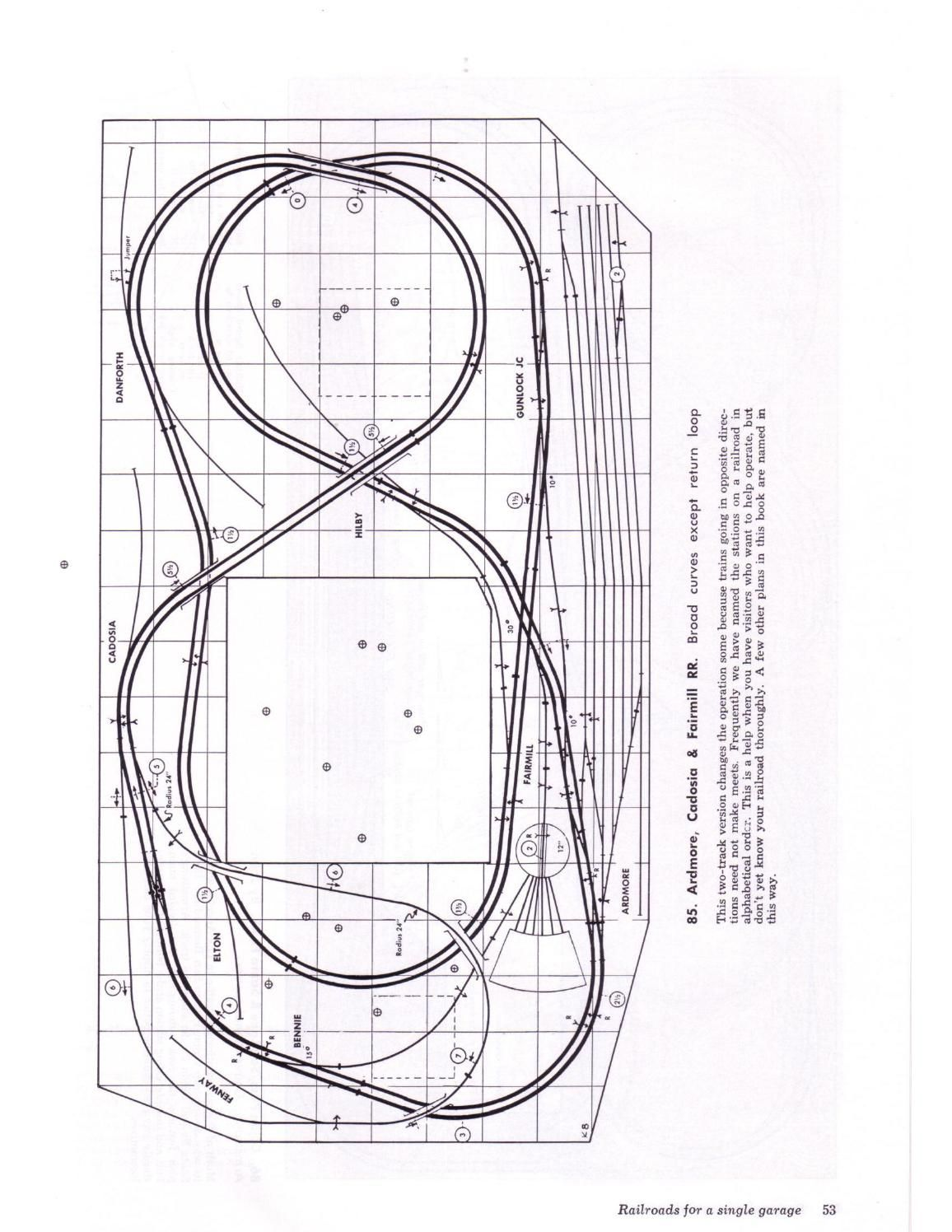 N Scale Track Sets