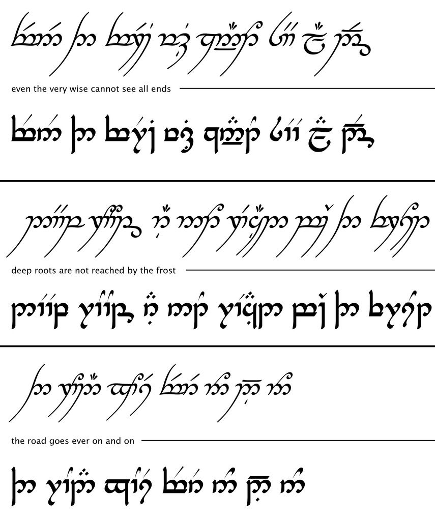 Quenya Phrases - Google Search