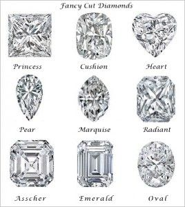 Top engagement ring styles for fancy cut diamond chart also hottest rh pinterest
