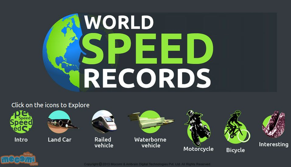 World Speed Records List Sports Facts for Kids Facts