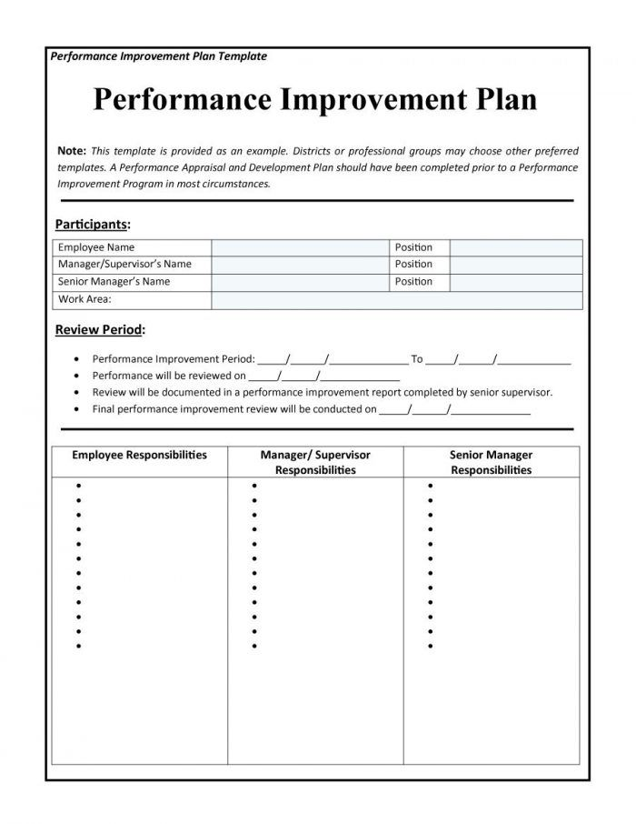 performance improvement plan effortless drawing template News to