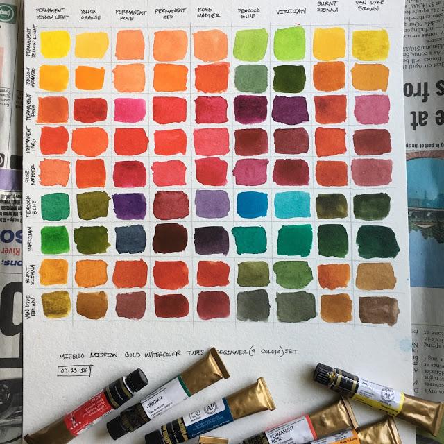 LizzVisions : Mijello Mission Gold Watercolor Mixing Chart | ART + DESIGN |  Gold watercolor, Watercolor mixing, Gold palette