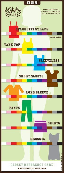 Closet organization tools to help you conquer clutter forever from the best app also color coded images combinations theory rh pinterest