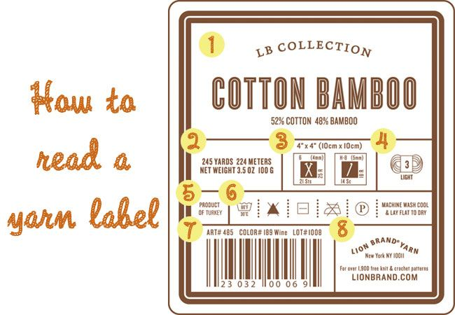 How To Read A Yarn Label Pinterest Yarns Crochet And Knit Crochet