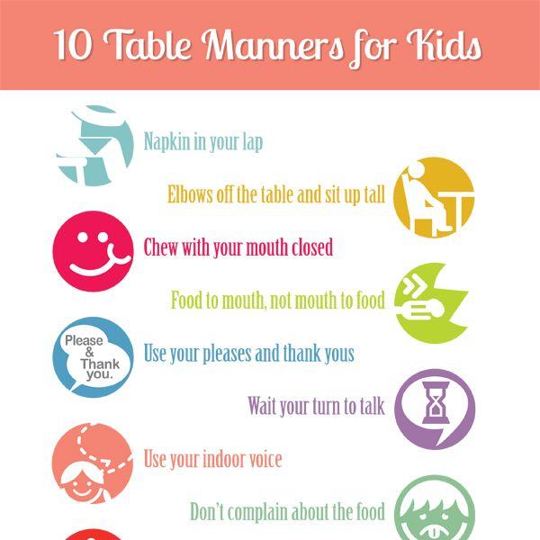 Teaching Kids Manners 10 Table Manners Printable Mit Bildern