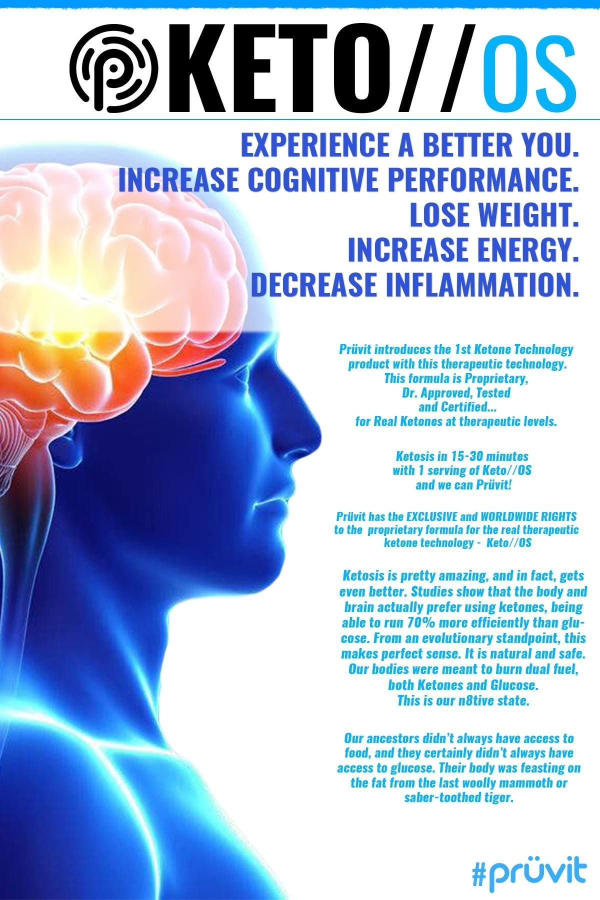 Experience The Benefits Of Exogenous Ketones. Feel Better
