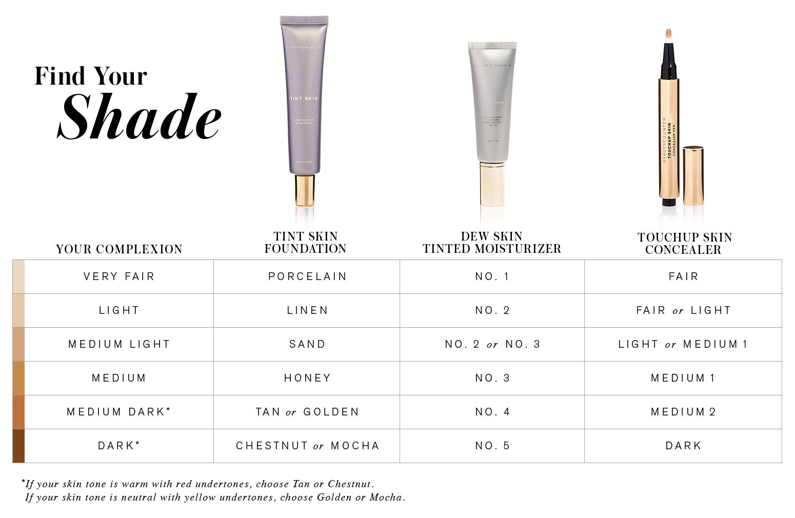 Handy guide to help find your Beautycounter foundation and