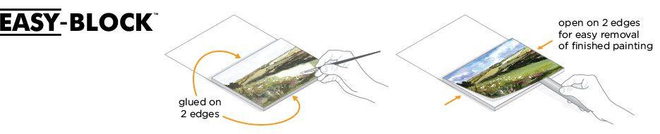 Block Watercolor Stamping Blog Hop Giveaway Watercolor Cards