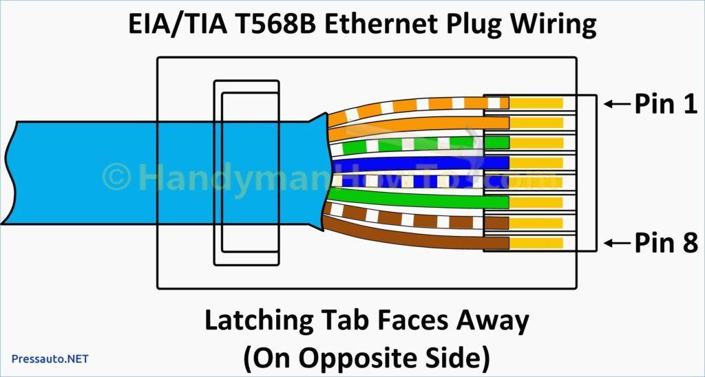 rj45 telephone socket wiring diagram new cat 5e for ethernet