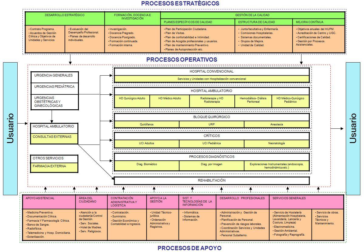 Hermosa Habilidades De Asistente Administrativo Médico Reanudar ...