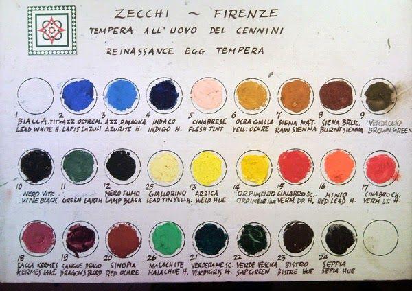 Grace laborarte: Pigmenti antichi
