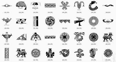 Tatuajes Precolombinos Sus Significados De Colombie Recherche