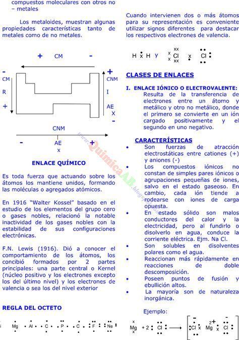 Tabla peridica clasificacin de los elementos qumicos enlace tabla peridica clasificacin de los elementos qumicos enlace quimico teoria de preparatoria de preuniversitarios urtaz Image collections