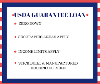 Kentucky Usda Rural Housing Loans Usda Rural Housing Mortgage Guidelines And Qualify Mortgage Loans Mortgage Usda