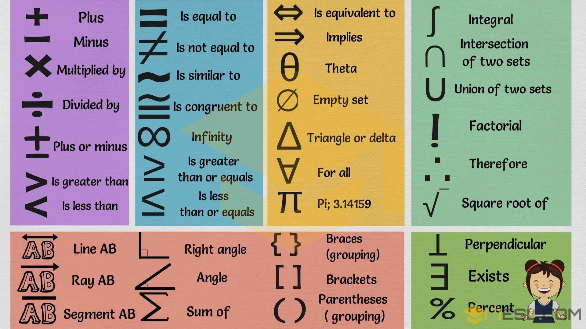 Mathematical Symbols Useful List Of Math Symbols In