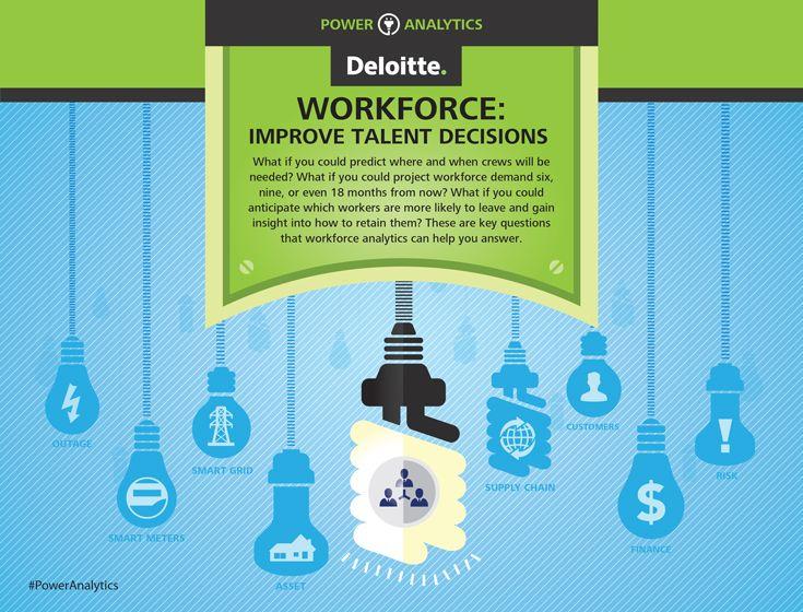 www deloitte com/us/poweranalytics #PowerAnalytics