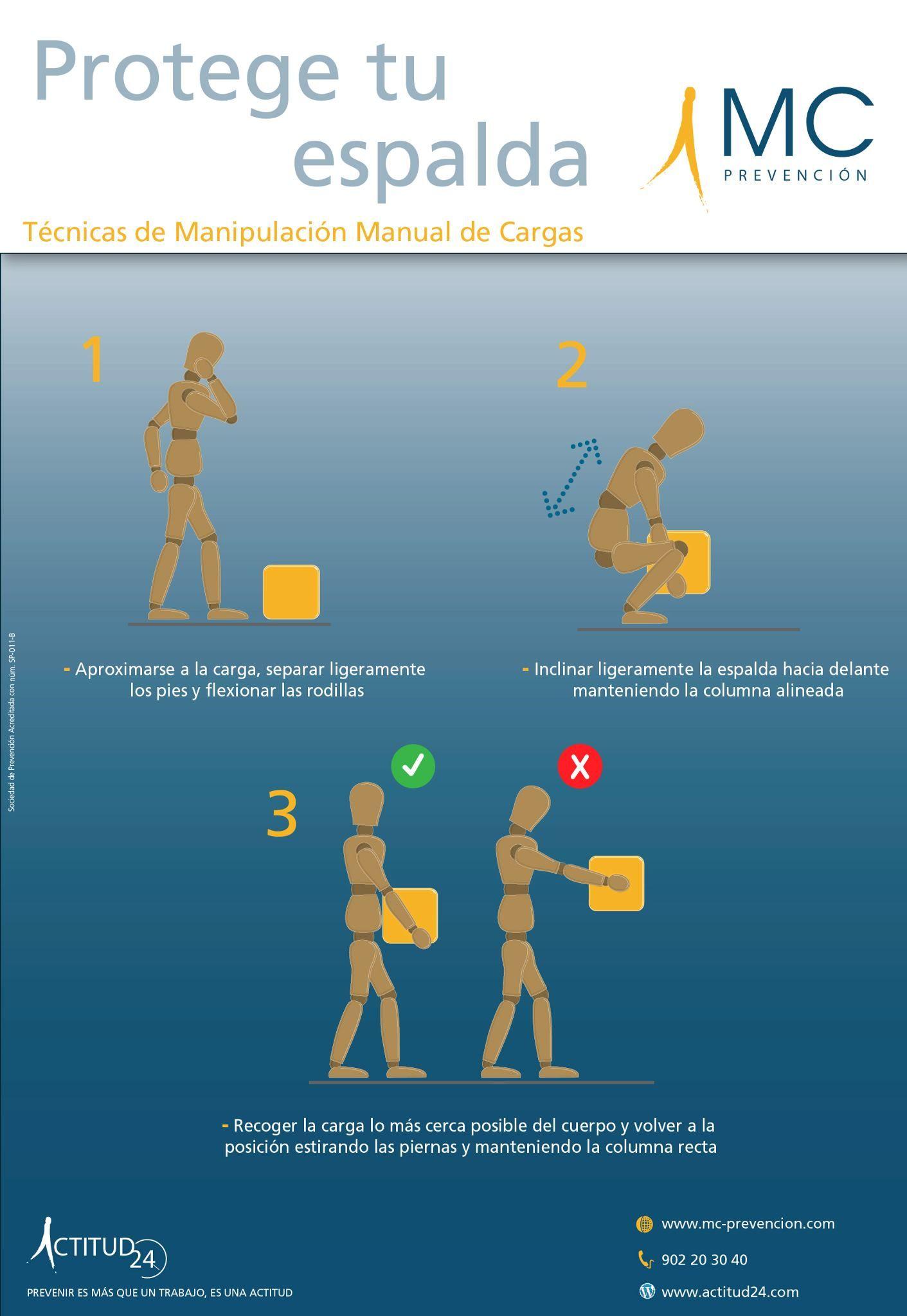 Protege tu espalda. Ficha técnica de manipulación manual de cargas ...
