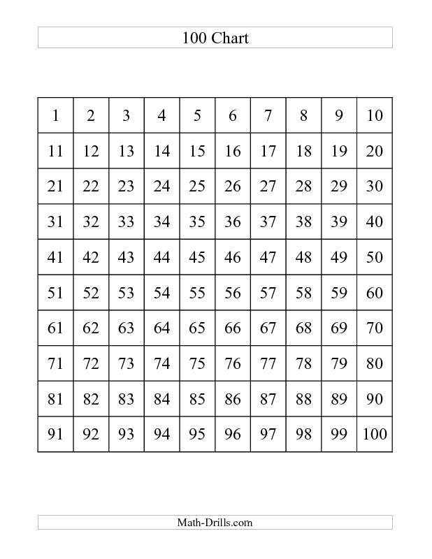 Number Worksheet -- One Hundred Chart (A) | Teaching the little ones ...