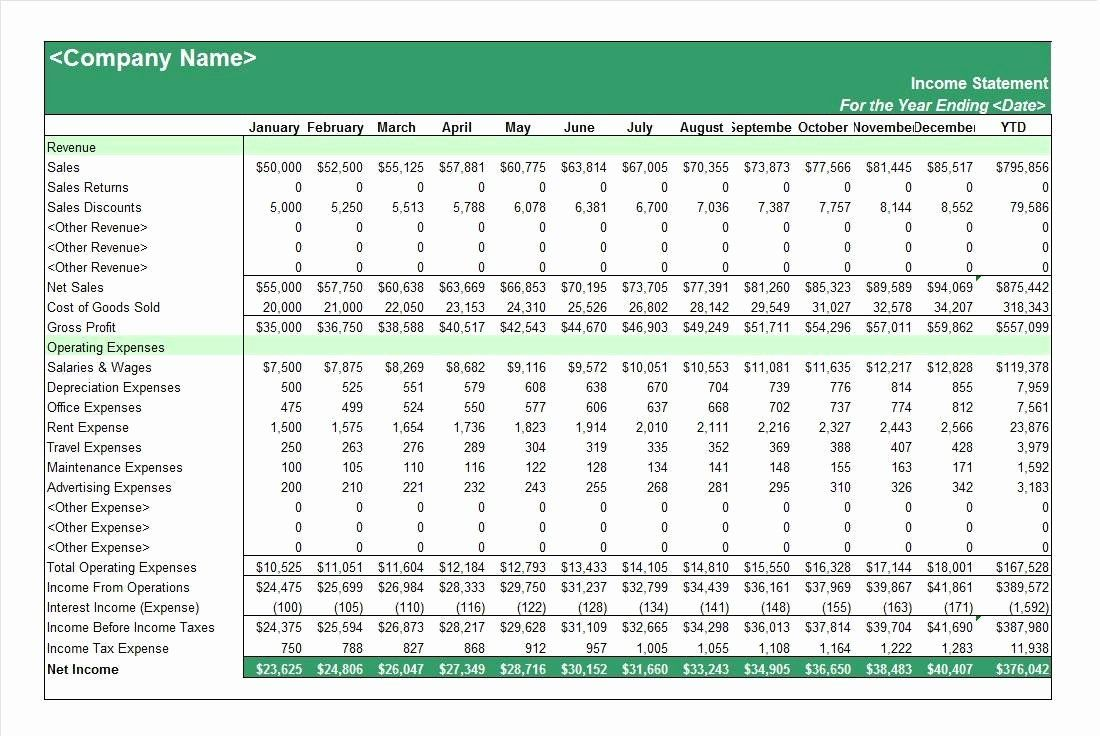 P And L Statement Template Best Of P L Spreadsheet Template Spreadsheet Templates For Busines Profit And Loss Statement Statement Template Spreadsheet Template P and l sheet example