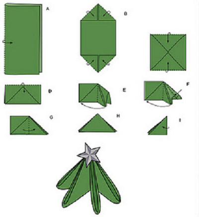 Comment plier une serviette de table en sapin de no l tutoriel vid o et phot - Sapin origami facile ...
