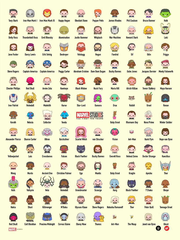 10 Years of MCU Emoji WITH NAMES