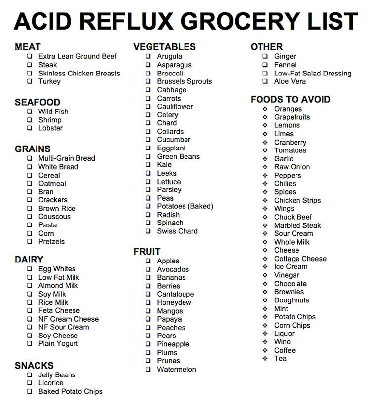 Food List For Silent Acid Reflux
