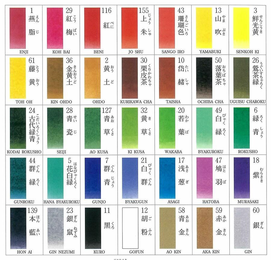 Kissho Watercolor Chart Japanese Brand