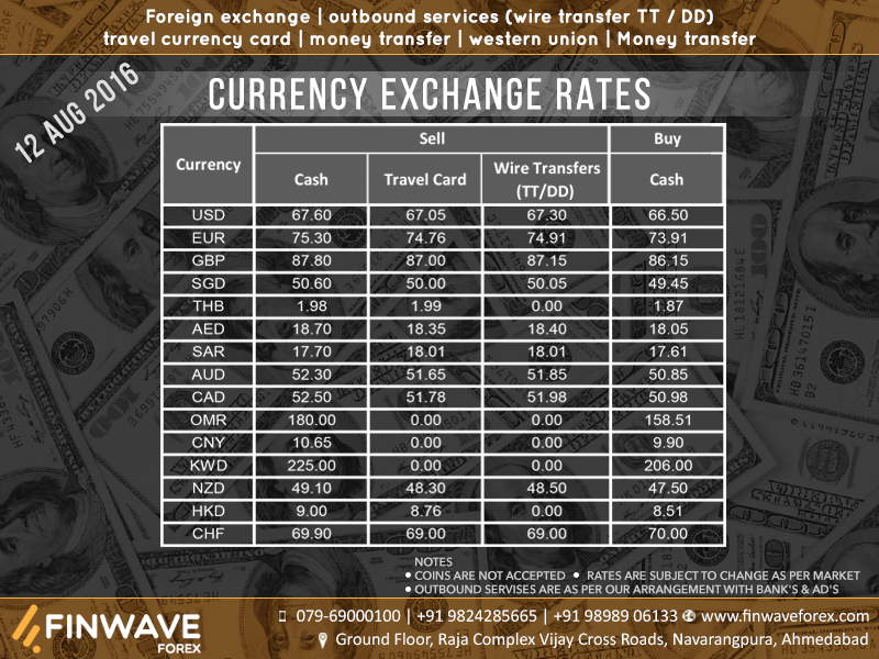 Currency Exchange Rates Foreign Outbound Services Wire Transfer Tt Dd Travel Currancycard Money Western Union