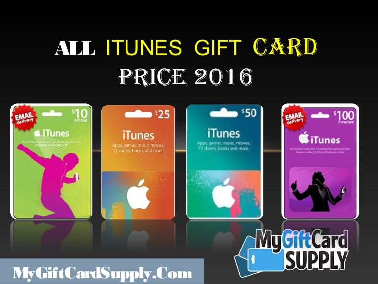 Know the price range of all iTunes Gift Cards and buy your