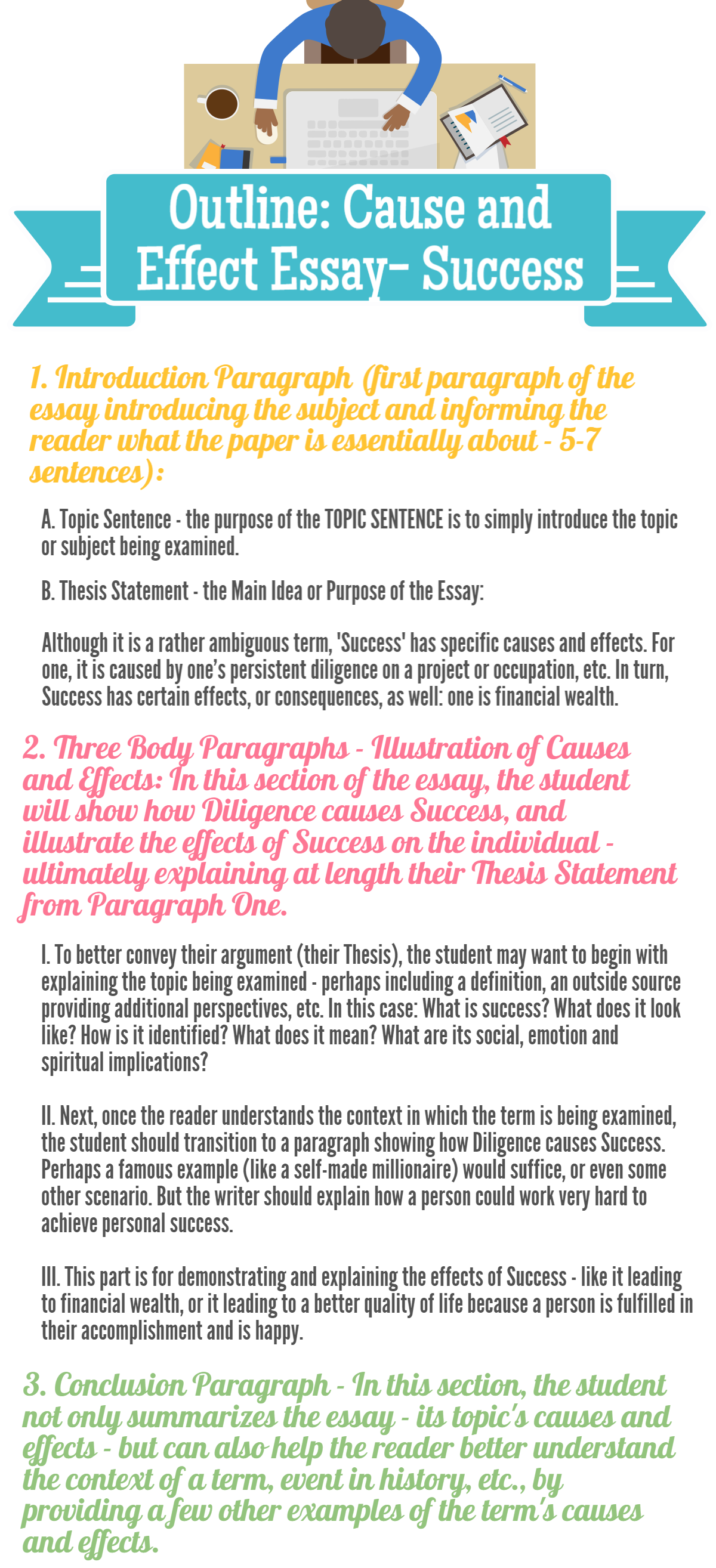 Topics for writing a cause and effect essay how to write a cv in nz