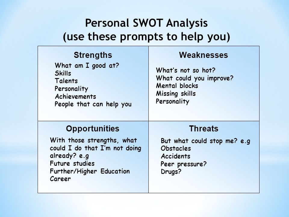 Image result for swot analysis FOR PERSONAL USE SWOT Mission - career strengths examples