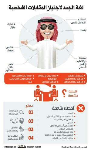 لغة الجسد لاجتياز المقابلات الشخصية Life Skills Activities Learning Websites Life Skills