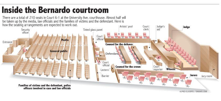 image result for courtroom layout courtrooms layout games. Black Bedroom Furniture Sets. Home Design Ideas