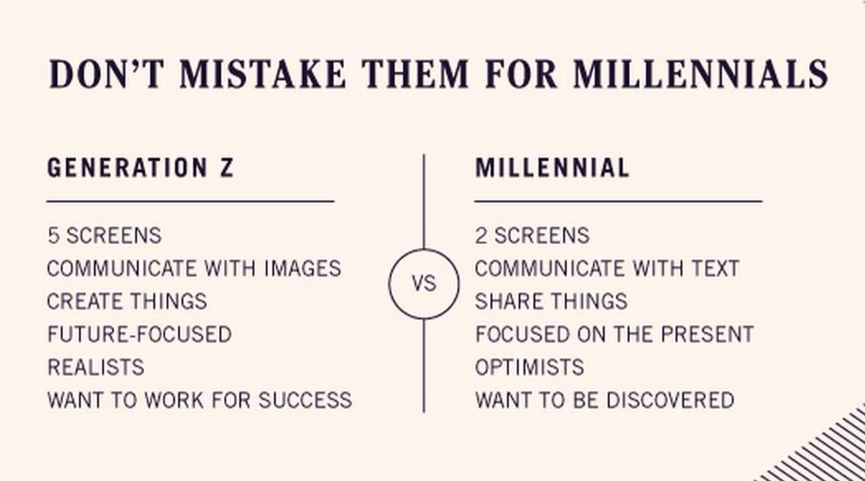 Millennials Vs Genz Not To Be Mistaken With Genx Generation Z Millenials Funny Generation