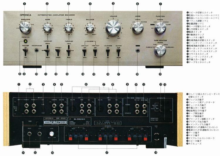 ボード Integrated Amplifier のピン