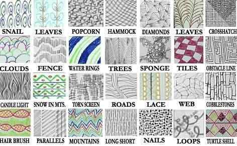 Texture Examples Art Worksheets Art Handouts Art Classroom