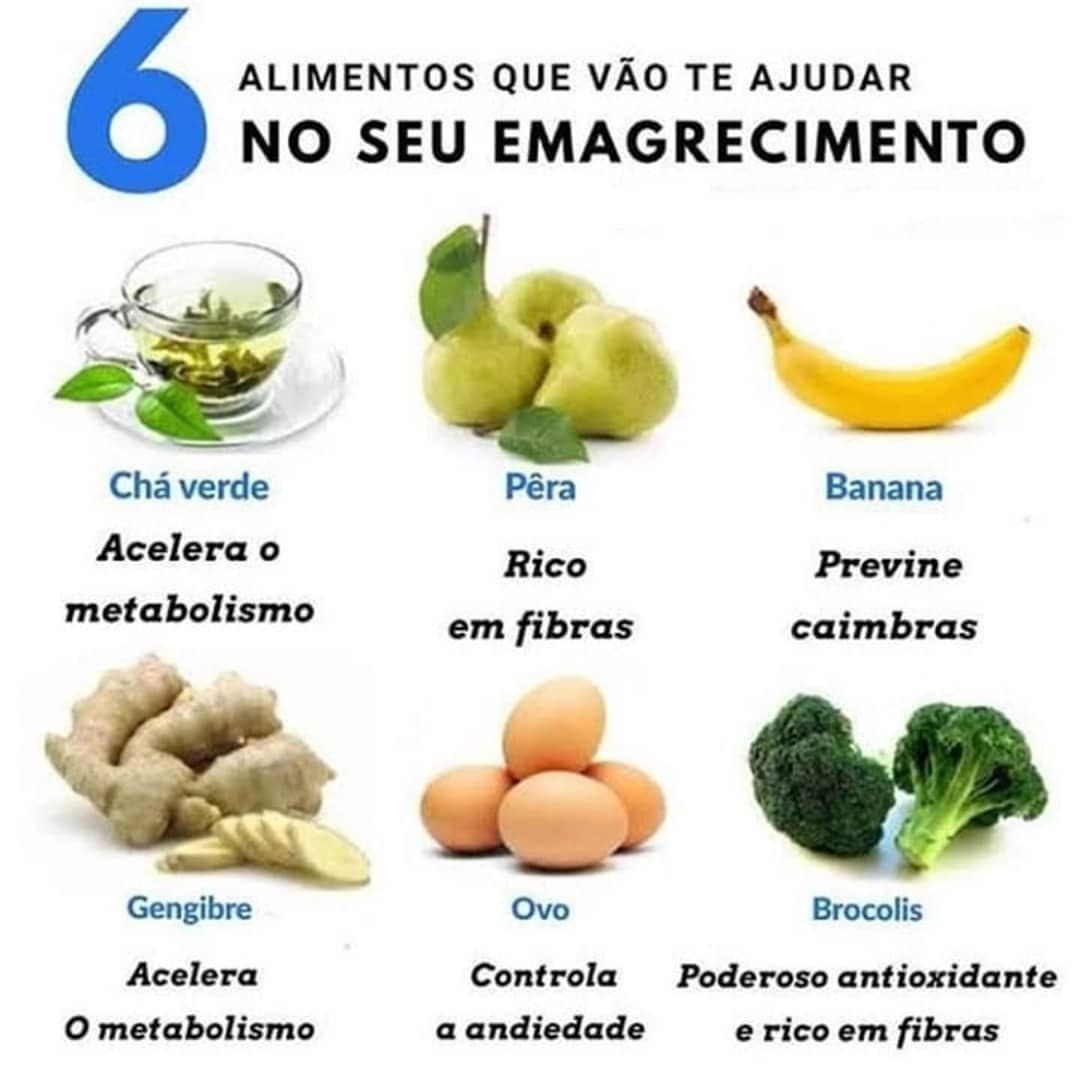 🥗🥕🥦🥑🍆🍅🍏🍉🍌🍊 #jejumintermitente16h #vidasaudavel #corpoemforma #dieta #musculacaofeminina #fitness #ma...