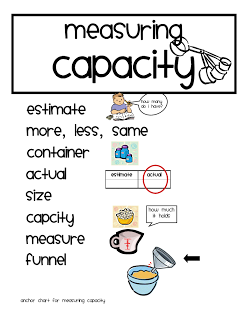 Here's a series of activities for measuring capacity