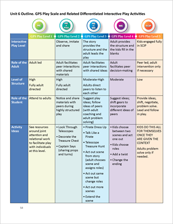 Social Thinking Executive Functioning >> Pin By Social Thinking On We Thinkers Social Emotional Learning