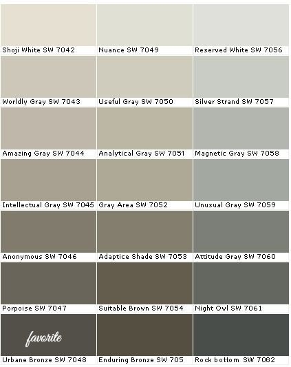 My favorite black paint color sherwin williams urbane for Popular grey paint sherwin williams