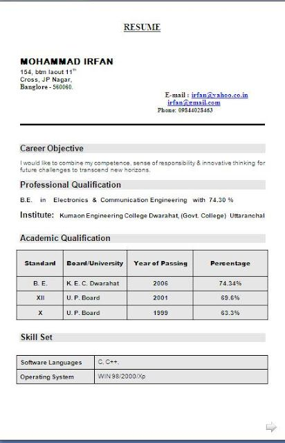 bio data form doc free download resume Pinterest Verbal - communication skills on a resume
