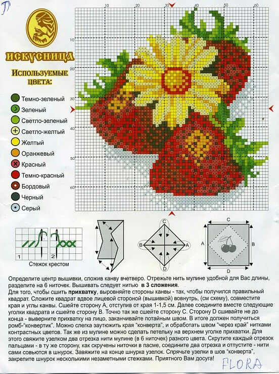 Fraise strawberry cross stitch pattern